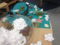 Arctic activities by brickmum